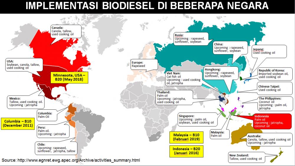 Pahami Dulu Implementasi Biodiesel di dunia